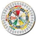 Musiker-Kompass: Harmonielehre und Musiktheorie für Klavier/Keyboard, Chromatisch