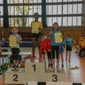 SV Balow; Hallenmeeting 2019: Sprint / 2. Platz / Lia