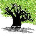 L'arbre de la parole : poésie francophone mise en musique pour chœur mixte à cappella