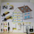 Übersicht Glafaserverlegung - Markus Gutmann