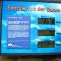 Die Anzeige der Solaranlage