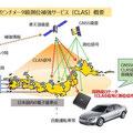 GPS機能は移動する車を21000㎞上空の衛星から確認交信
