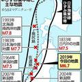 日本海東縁ひずみ集中帯で発生した地震
