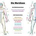 Meridiane (Energiebahnen im Körper)