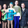 Moylan Premier FSC won the 2013 Skate KC Team Trophy for the second year in a row!