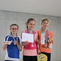 DE U11, 3 Platz Jara Burkard (re)