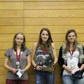 Aargauer Junior Tour 2015. Damen U17, 1. Platz Annina Widmer (mi)