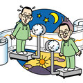 昼夜の体重測定