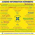 Stromkasten-Beklebung Jugendinformation Nürnberg