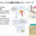 日経BP「ecomom」 2006_11月号