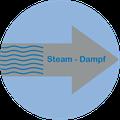 Rotasystem Dampf - Steam