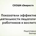 """К заседанию комиссии по стимулирующим надбавкам СКОШИ """"Эверест"""", декабрь 2014."""