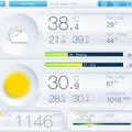 Rekordtemperaturen Sommer 2013
