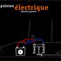 Animations Exposition Bateau Jouet - Musée National de la Marine