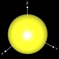 Implizite Fläche Kugel