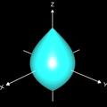 Implizite Fläche Rotationsfläche