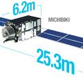 21000㎞の宇宙に衛星「みちびき」が2010年から2023年までに7基