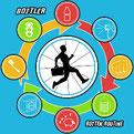 Bottler  - Rotten Routine