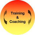 Training/Coaching: Persönlichkeitsentwicklung | Einfach mehr persönliche Wirksamkeit erzielen