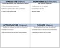 kostenlose SWOT Analyse Excel-Vorlage