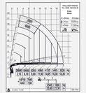 Lastdiagramm  F 800BXP.27