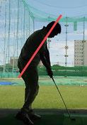 ゴルフスイング 軸