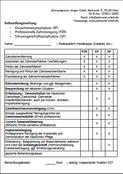 PZR / EP Checkliste