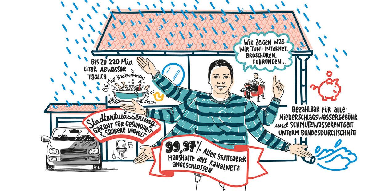 Editorial Design mit handgezeichneter Infografik mit handgeschriebenem Text Lettering. Marina Schilling.