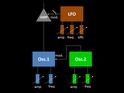Frequenzmodulation (DX Synthesizer)