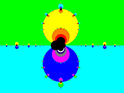 Basins of Attraction exp(z)-1=0