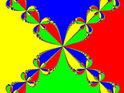 Basins of Attraction z^4-1=0