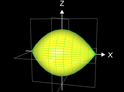 Mantelfläche eines Rotationskörpers