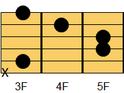 ギターコード Cm(シーマイナー)