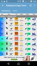 Windfinder-Kitesurfing-kiten-Wind-Lifetravellerz-Kiteblog