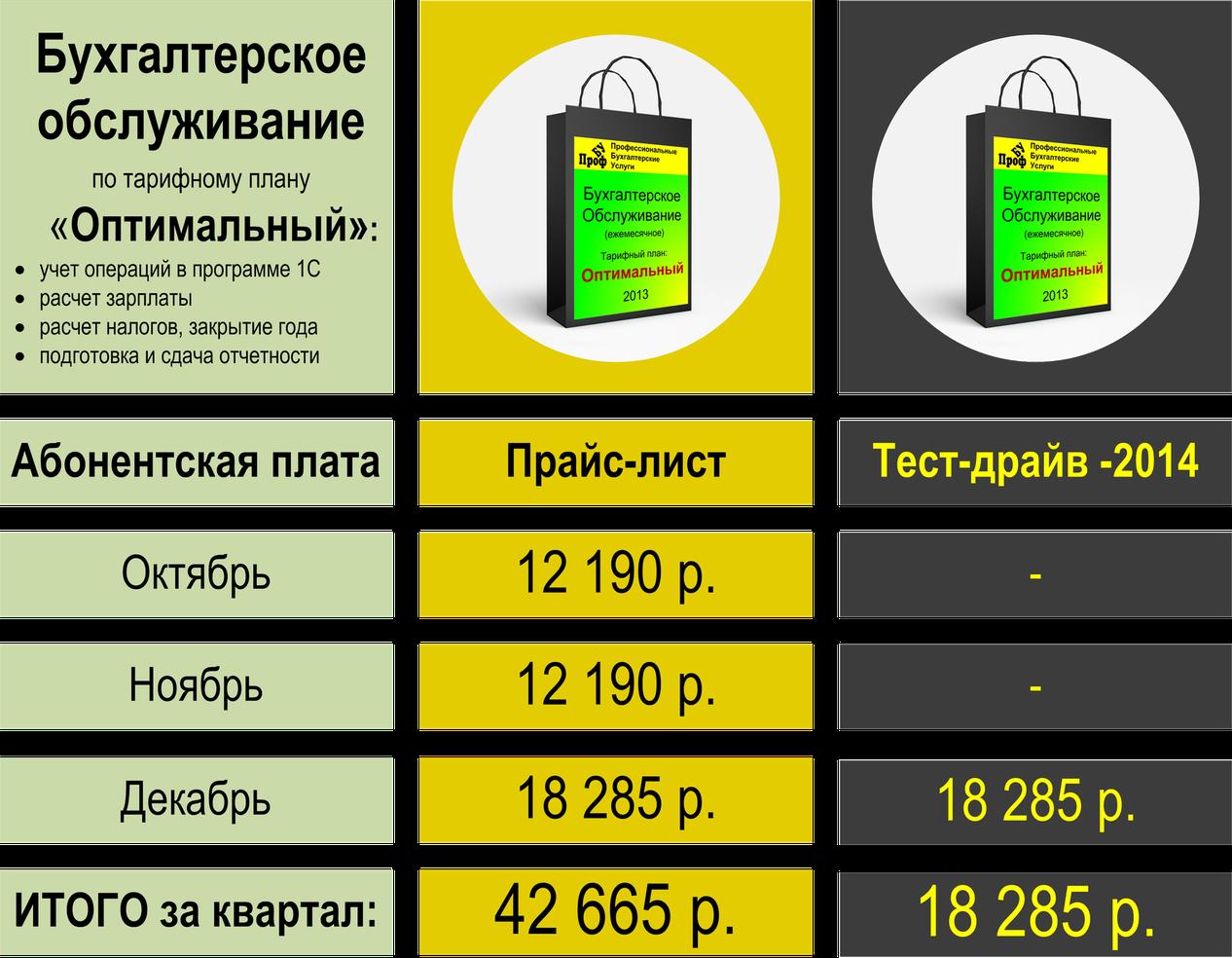 Тариф бухгалтерское обслуживание работа в москве удаленно бухгалтером