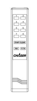 Remote Controller English