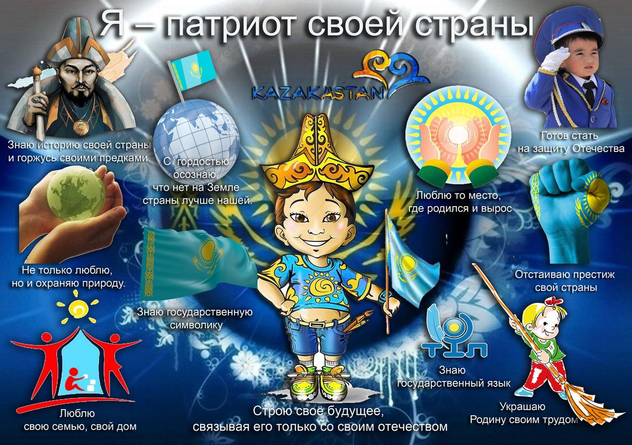 знаем рисунки я патриот своей страны казахстан трэвел-репортажка должна