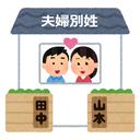 国際結婚と苗字