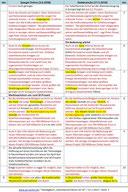"""Beispiel: Klassifizierung eines Plagiats als Typ """"P-23/85"""" (SO - SZ)"""