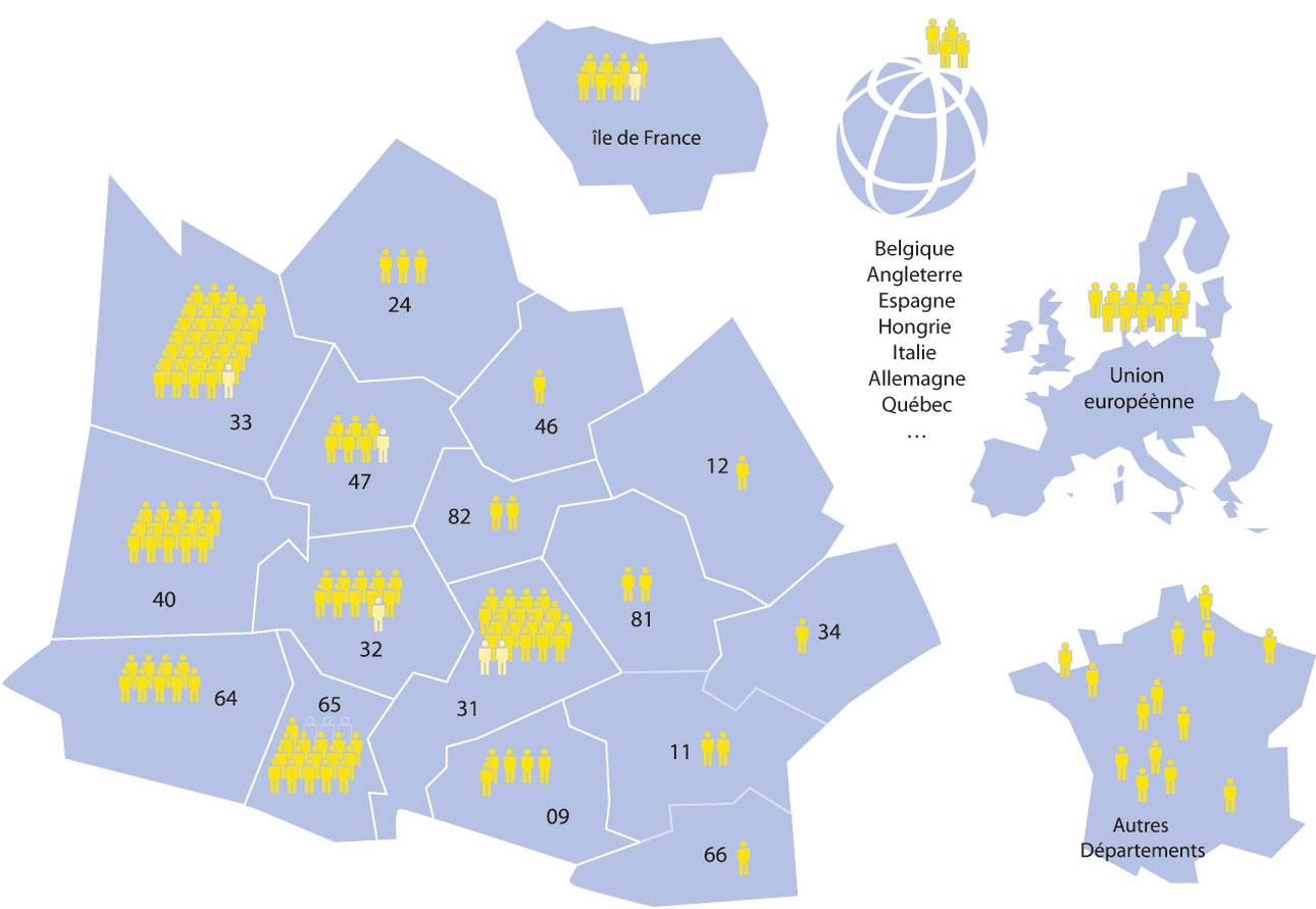 Représentation schématique de la répartition et de la localisation des membres des Bohaires de Gasconha en 2016