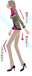 奈良県広陵町の腰痛女性