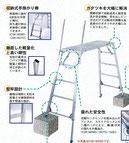 足場 鹿児島仮設 レンタル リース