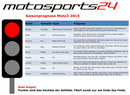 Rote Ampel Moto3