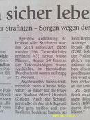Polizei-Sicherheitsbericht für Weilheim