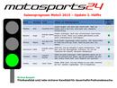 Moto3 - Grüne Ampel