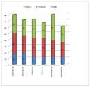A-Cup 2013, Statistik