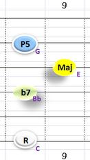 Ⅴ:C7 ②③④+⑥弦