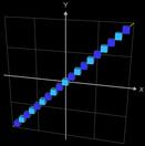 Funktionsgraph aus Würfeln - f(x) = x