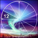 El mundo intangible de la Casa 12