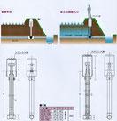 収納式水閘をしらない方へ、簡単に節目するイラストを掲載